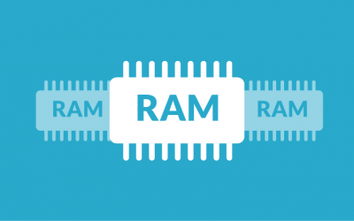 What is RAM memory and how does it affect your computer?